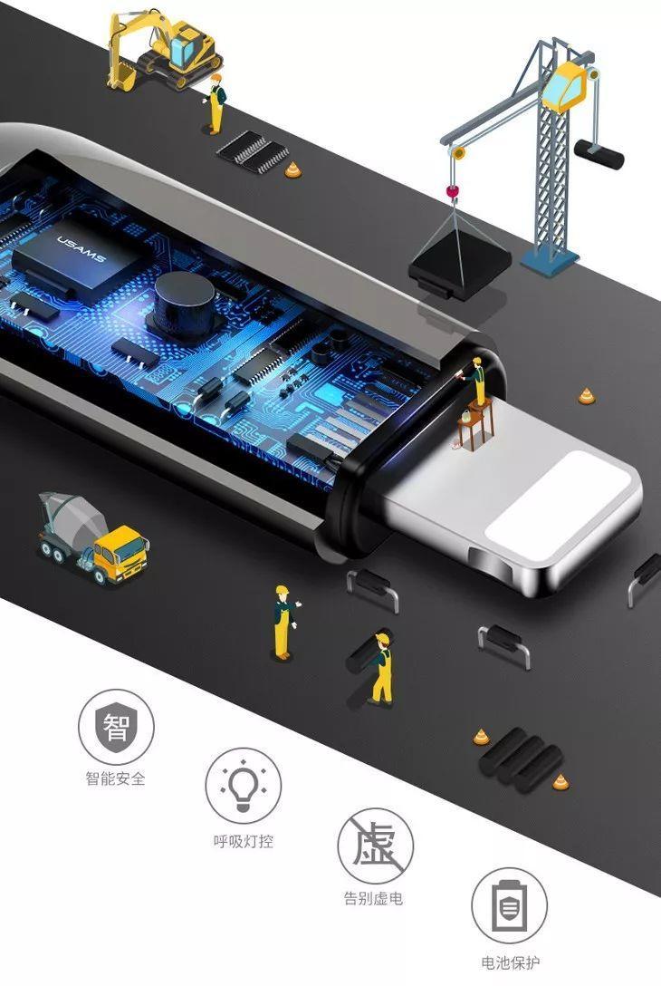 黑科技数据线支持10000多次插拔,能自动断电,充电快40%