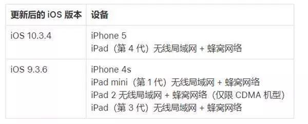 再不更新iPhone手机就废了,定位功能将报废